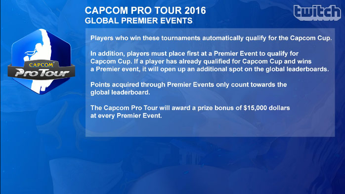 http://okiron.free.fr/Street%20Fighter%20V/Capcomcup/capcup01.jpg