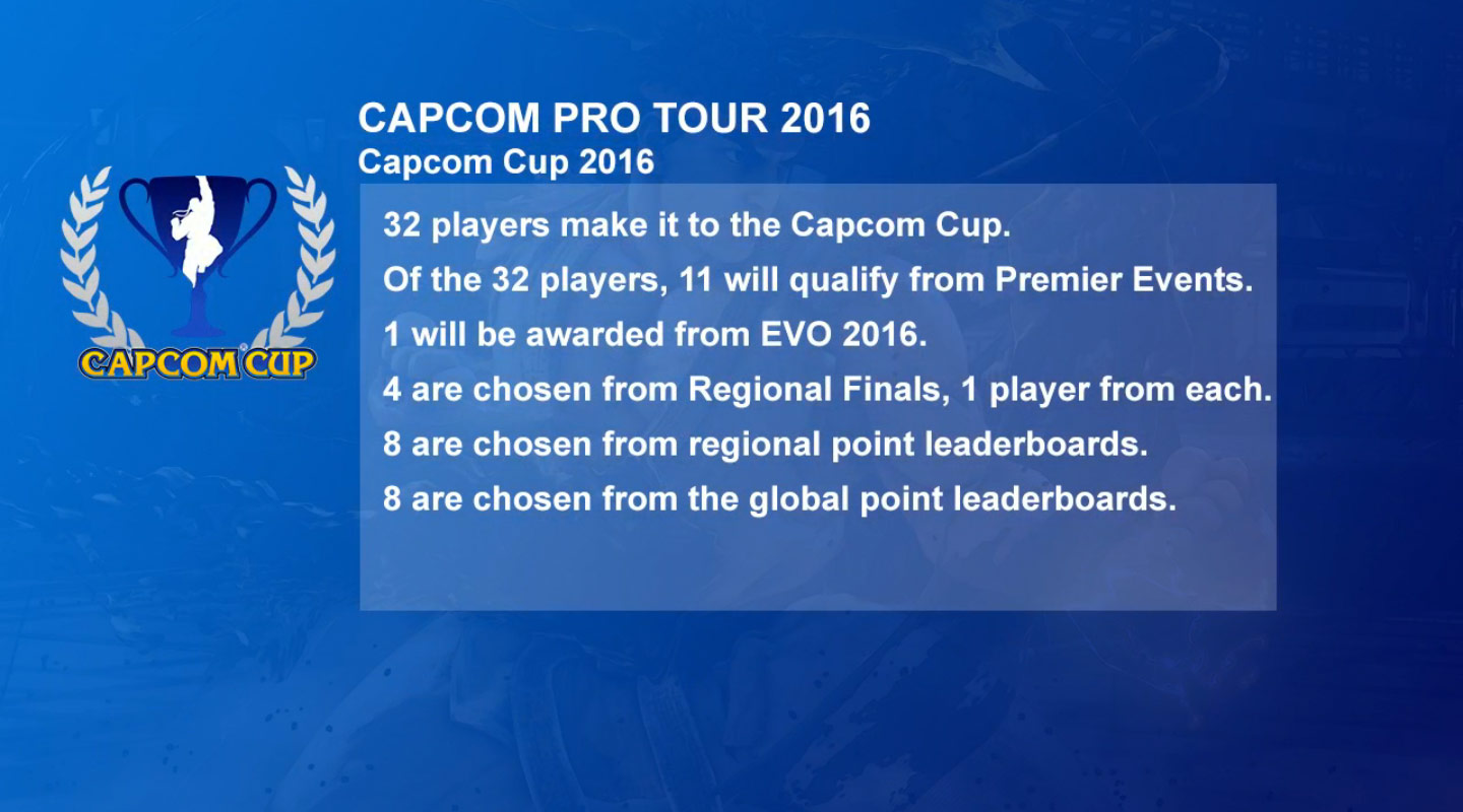 http://okiron.free.fr/Street%20Fighter%20V/Capcomcup/capcup04.jpg